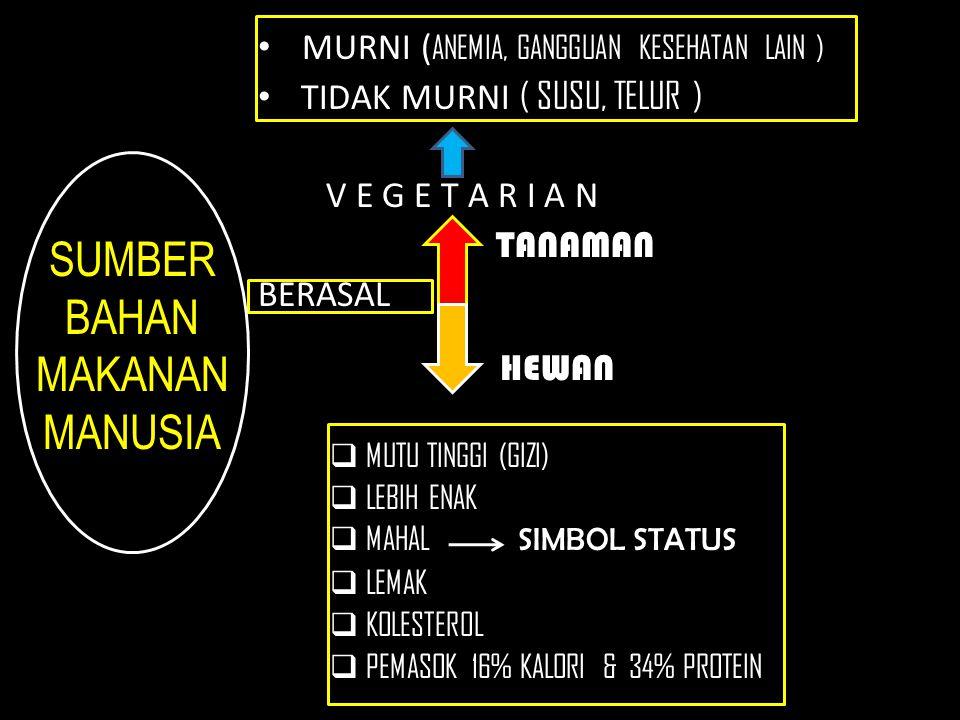 LEMAK HEWAN (INEDIBLE) SEBAGAI HASIL SAMPING (TALLOW & GREASE ) DIMANFAATKAN UNTUK PRODUKSI: SABUN, PAKAN TERNAK, SUMBER BAHAN PELUMAS, INDUSTRI FARMASI, LILIN, KOSMETIK, BAHAN KULIT DLSB.