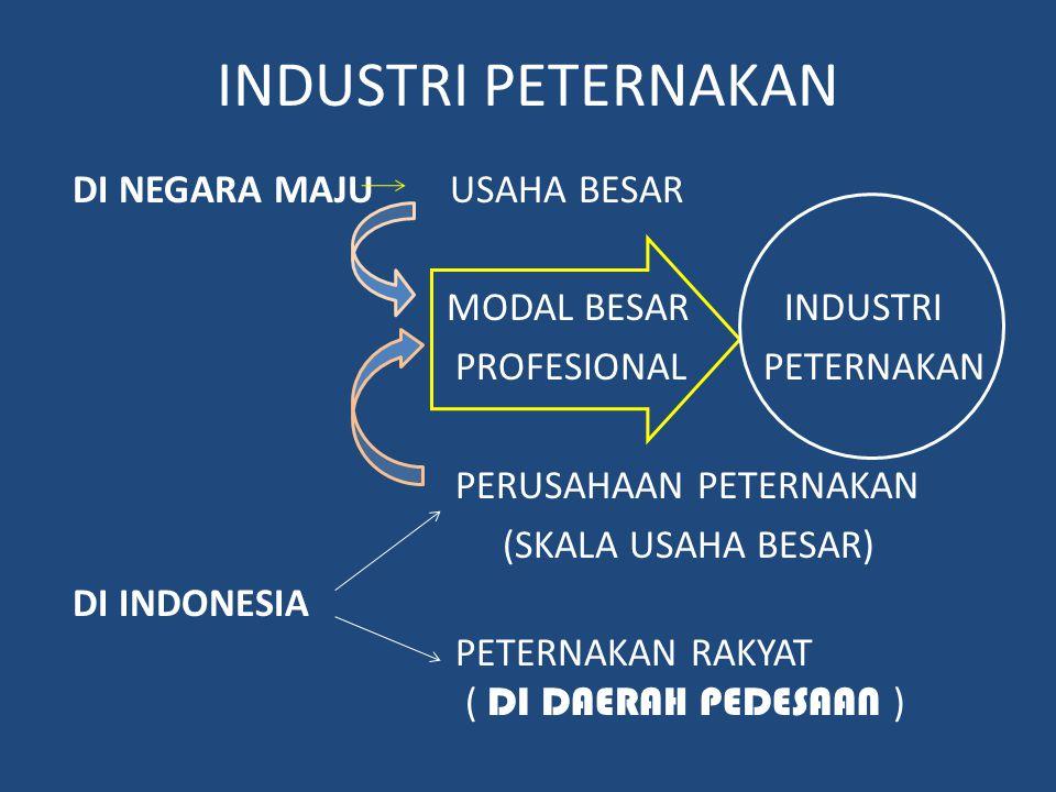 AYAM RAS AWAL TH.1960 MERUPAKAN AWAL KEMAJUAN PETERNAKAN AYAM DI INDONESIA.