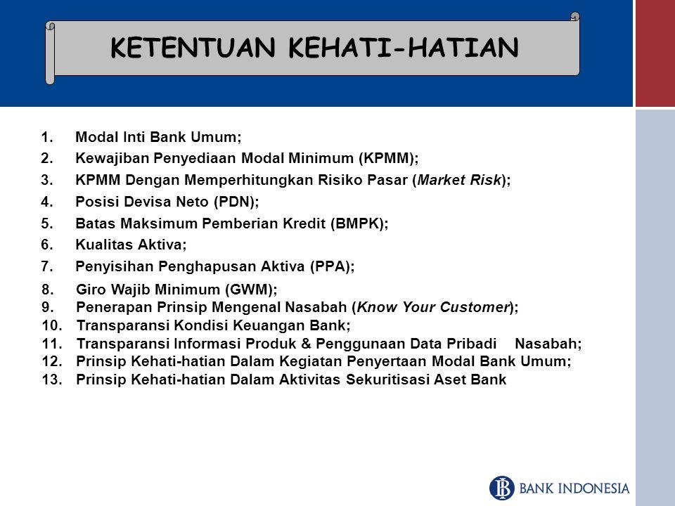 1.Ketentuan Kelembagaan; 2.Ketentuan Kegiatan Usaha dan Produk Bank; 3.Ketentuan Kehati-hatian; 4.Ketentuan Penilaian Tingkat Kesehatan Bank; 5.Ketent