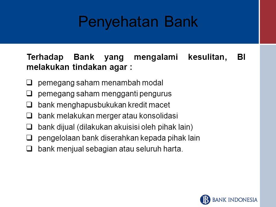 p BI dpt memberikan kredit atau pembiayaan berdasarkan prinsip syariah (FPJP) utk menjaga sistem perbankan dan keuangan p Syarat FPJP :  jangka waktu