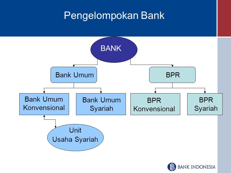 1.Ketentuan Kelembagaan; 2.Ketentuan Kegiatan Usaha dan Produk Bank; 3.Ketentuan Kehati-hatian; 4.Ketentuan Penilaian Tingkat Kesehatan Bank; 5.Ketentuan Self Regulatory Banking; 6.Ketentuan Lainnya.