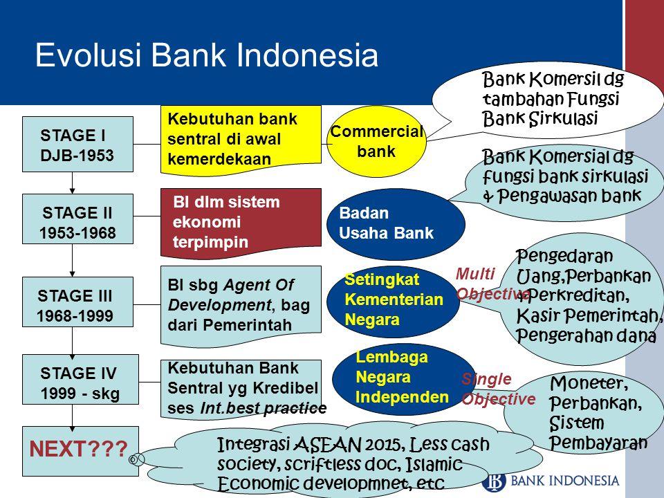 Evolusi Bank Indonesia STAGE I DJB-1953 STAGE II 1953-1968 STAGE III 1968-1999 Bank Komersil dg tambahan Fungsi Bank Sirkulasi Kebutuhan bank sentral di awal kemerdekaan STAGE IV 1999 - skg NEXT??.
