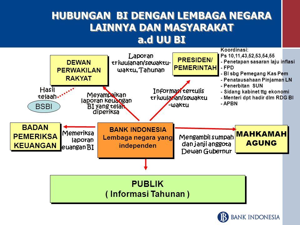 PERUBAHAN POKOK DALAM UUBI UU No. 13/1968 UU No. 23/1999 sbgm tlh diubah dg UU No.3/2004 1. Multiple objectives 2. Bagian dari Pemerintah 3. Bertanggu