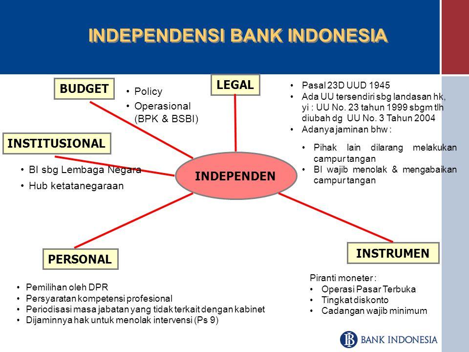 LEGAL INSTRUMEN INDEPENDEN INDEPENDENSI BANK INDONESIA Pasal 23D UUD 1945 Ada UU tersendiri sbg landasan hk, yi : UU No.