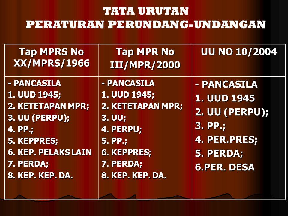 TATA URUTAN PERATURAN PERUNDANG-UNDANGAN Tap MPRS No XX/MPRS/1966 Tap MPR No III/MPR/2000 UU NO 10/2004 - PANCASILA 1. UUD 1945; 2. KETETAPAN MPR; 3.