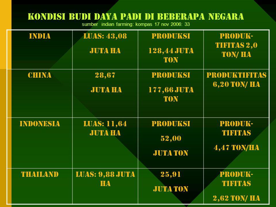 """Jangan bunuh alam ini ! """"Pengolahan SDA di Indonesia dilakukan tanpa mempertimbangkan batas ambang kemampuan hi-dup SDA itu sendiri"""" (Rien Kuntari KOM"""