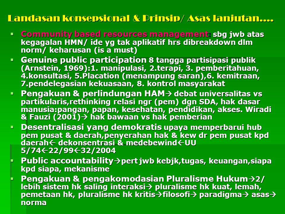 Pencermatan Psl 33 Ay (3) UUD 1945, Psl 2  14 UUPA  Terjadinya pengaruh otonomi daerah  reformasi  OrBa  Uu No.22/ 1999-  uu no.32/ 2004  hampi