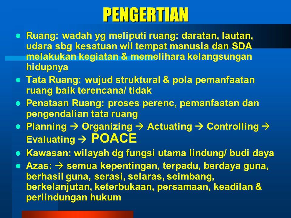 DAFTAR PUSTAKA ACUAN AP Parlindungan.,1993., Komentar Atas UU No.24 Th 1992, Mandar Maju, Bandung Chris Verdiansyah (Eds).,2006., Politik Kota & Hak W