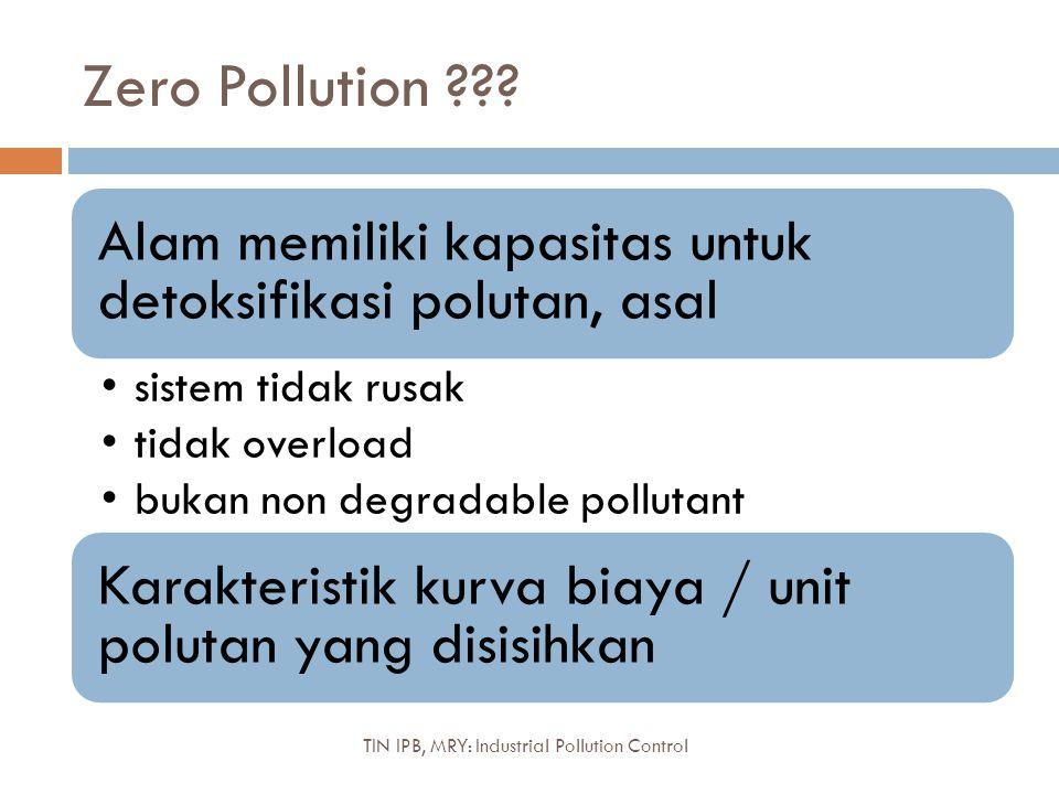 Zero Pollution ??? Alam memiliki kapasitas untuk detoksifikasi polutan, asal sistem tidak rusak tidak overload bukan non degradable pollutant Karakter