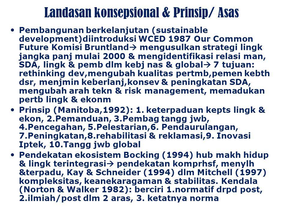 Ruang lingkup/ Cakupan Materi Pembahasan: Keterkaitan Penataan Ruang dgn Penatagunaan Tanah, Perizinan, Lingkungan Pembahasan: Klasifikasi Penataan Ruang Psl 4-6 Pembahasan: Tugas dan Wewenang Psl.