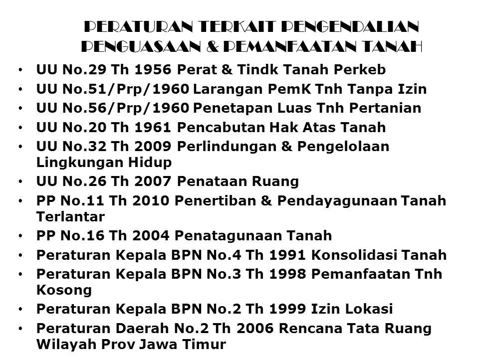 MASALAH PENGAWASAN & PENGENDALIAN FUNGSI TGT, UPAYA Dasar Hukum: Psl 25 (1)(2), 26 (1) (2), 27 (1)(2)(3) Pp No.16 Th 2004, UU No.32 Th 2004 Psl 14 (1) huruf j, k, o, PerDa Prov JaTim No.