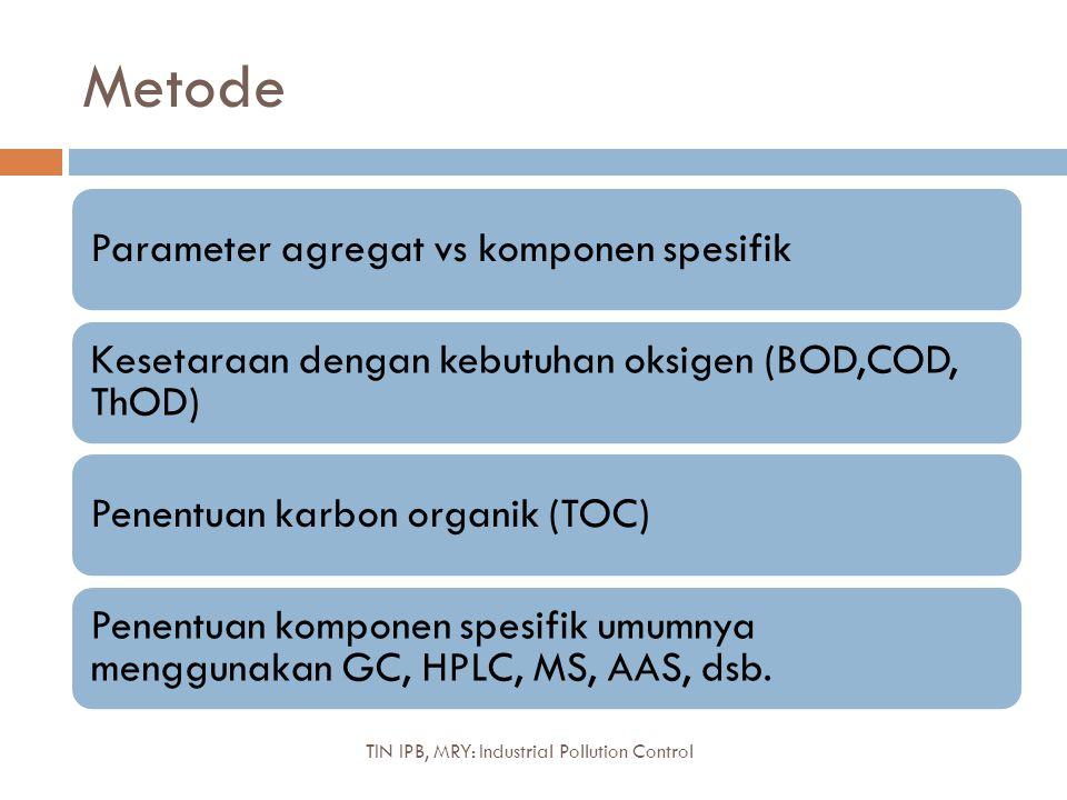 BOD Mengukur karbon organik yang dapat didegradasi secara biologisStandar BOD : inkubasi 5 hari, 20 o CBOD5 = (DO0-DO 5 ) x faktor pengenceranDO0 ~ 8 – 10 mg/l, 1.5 mg/l < DO5 < 7 mg/lPemberian bibit mikroorganisme mungkin diperlukanPengayaan dengan nutrien dan elemen kelumit (trace elements) TIN IPB, MRY: Industrial Pollution Control