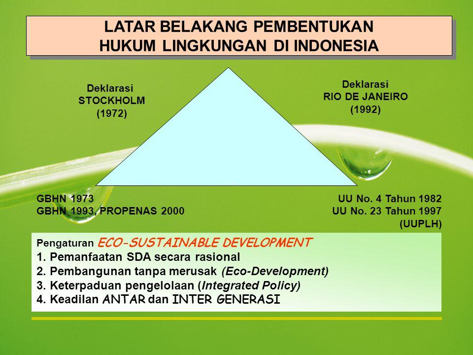 LATAR BELAKANG PEMBENTUKAN HUKUM LINGKUNGAN DI INDONESIA LATAR BELAKANG PEMBENTUKAN HUKUM LINGKUNGAN DI INDONESIA Deklarasi STOCKHOLM (1972) Deklarasi RIO DE JANEIRO (1992) GBHN 1973 GBHN 1993, PROPENAS 2000 UU No.