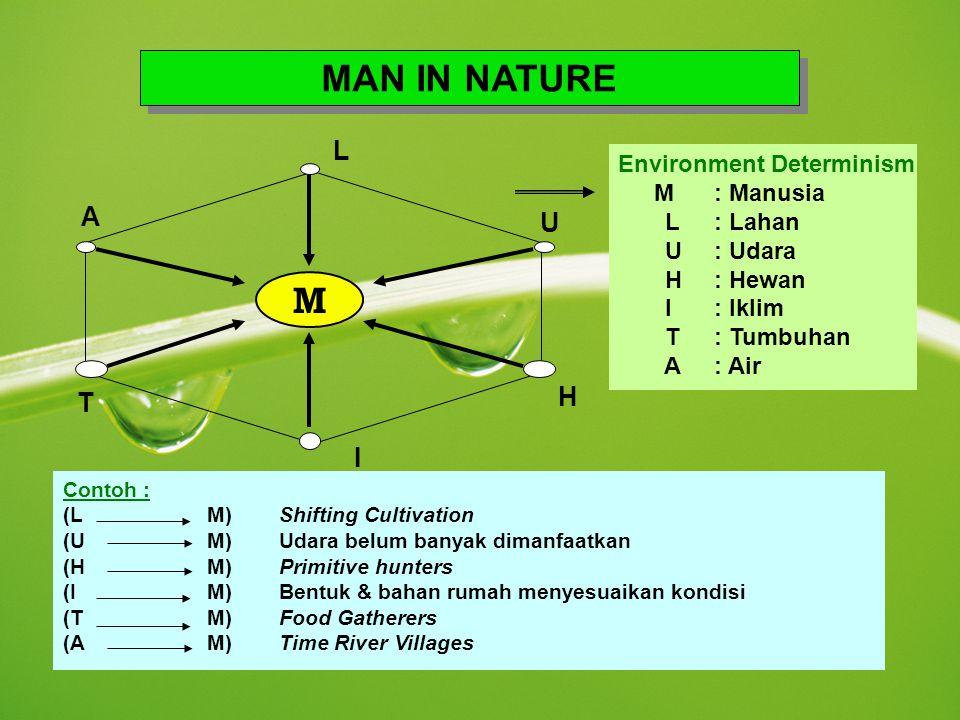 MAN IN NATURE M L I U H T A Environment Determinism M : Manusia L : Lahan U : Udara H : Hewan I: Iklim T: Tumbuhan A: Air Contoh : (L M) Shifting Cultivation (U M) Udara belum banyak dimanfaatkan (H M) Primitive hunters (I M) Bentuk & bahan rumah menyesuaikan kondisi (T M) Food Gatherers (A M) Time River Villages