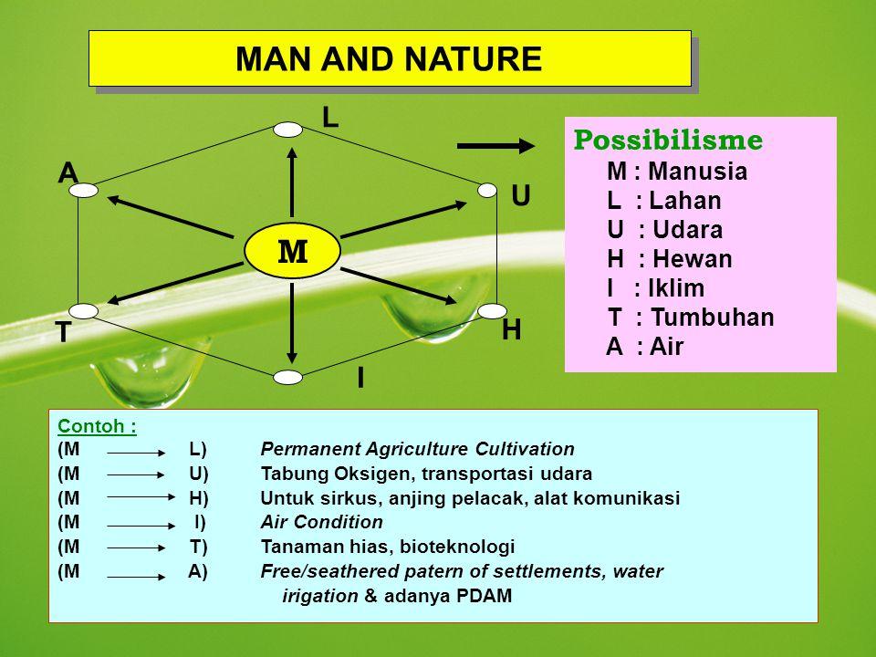 MAN AND NATURE M L T H U I A Possibilisme M : Manusia L : Lahan U : Udara H : Hewan I : Iklim T : Tumbuhan A : Air Contoh : (M L) Permanent Agriculture Cultivation (M U) Tabung Oksigen, transportasi udara (M H) Untuk sirkus, anjing pelacak, alat komunikasi (M I) Air Condition (M T) Tanaman hias, bioteknologi (M A) Free/seathered patern of settlements, water irigation & adanya PDAM