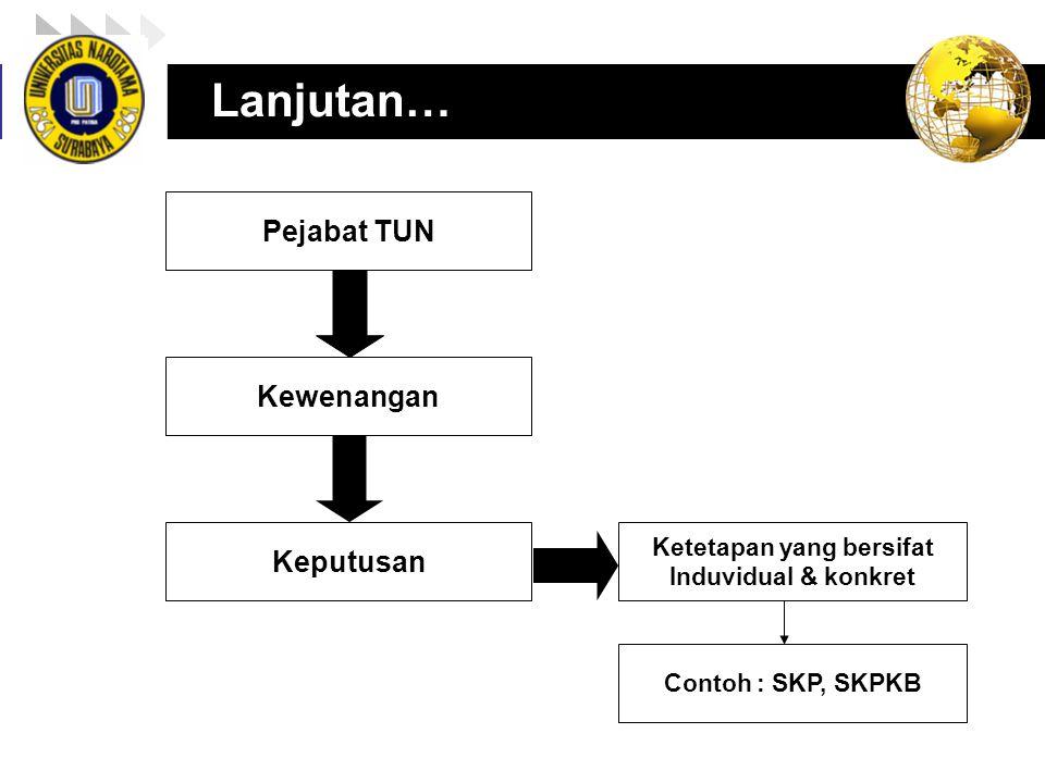 LOGO enny, 2008 Lanjutan… Pejabat TUN Kewenangan Keputusan Ketetapan yang bersifat Induvidual & konkret Contoh : SKP, SKPKB