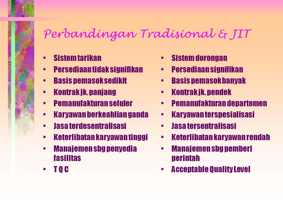 Perbandingan Tradisional & JIT Sistem tarikan Persediaan tidak signifikan Basis pemasok sedikit Kontrak jk. panjang Pemanufakturan seluler Karyawan be
