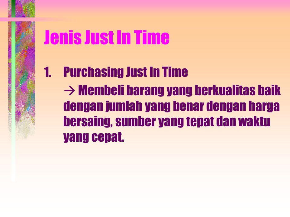 Jenis Just In Time 1.Purchasing Just In Time  Membeli barang yang berkualitas baik dengan jumlah yang benar dengan harga bersaing, sumber yang tepat dan waktu yang cepat.