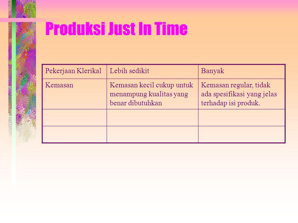 Produksi Just In Time Pekerjaan KlerikalLebih sedikitBanyak KemasanKemasan kecil cukup untuk menampung kualitas yang benar dibutuhkan Kemasan regular, tidak ada spesifikasi yang jelas terhadap isi produk.