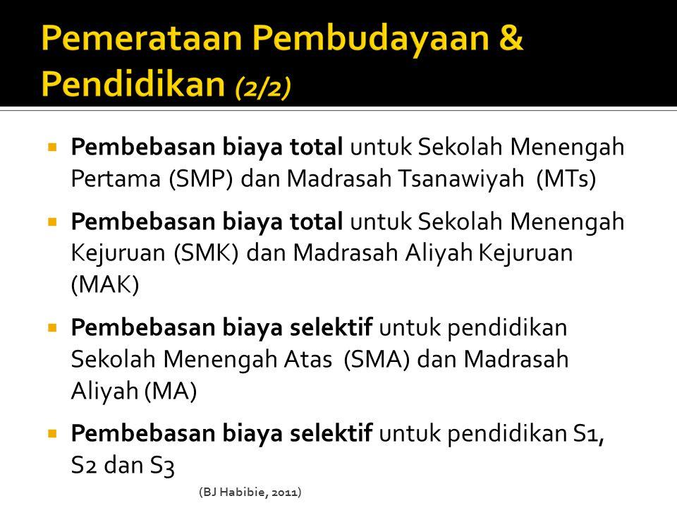  Pembebasan biaya total untuk Sekolah Menengah Pertama (SMP) dan Madrasah Tsanawiyah (MTs)  Pembebasan biaya total untuk Sekolah Menengah Kejuruan (SMK) dan Madrasah Aliyah Kejuruan (MAK)  Pembebasan biaya selektif untuk pendidikan Sekolah Menengah Atas (SMA) dan Madrasah Aliyah (MA)  Pembebasan biaya selektif untuk pendidikan S1, S2 dan S3 (BJ Habibie, 2011)