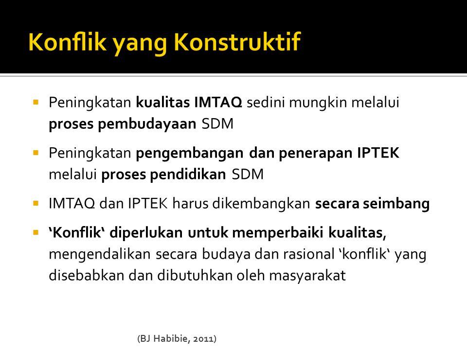 Peningkatan kualitas IMTAQ sedini mungkin melalui proses pembudayaan SDM  Peningkatan pengembangan dan penerapan IPTEK melalui proses pendidikan SD