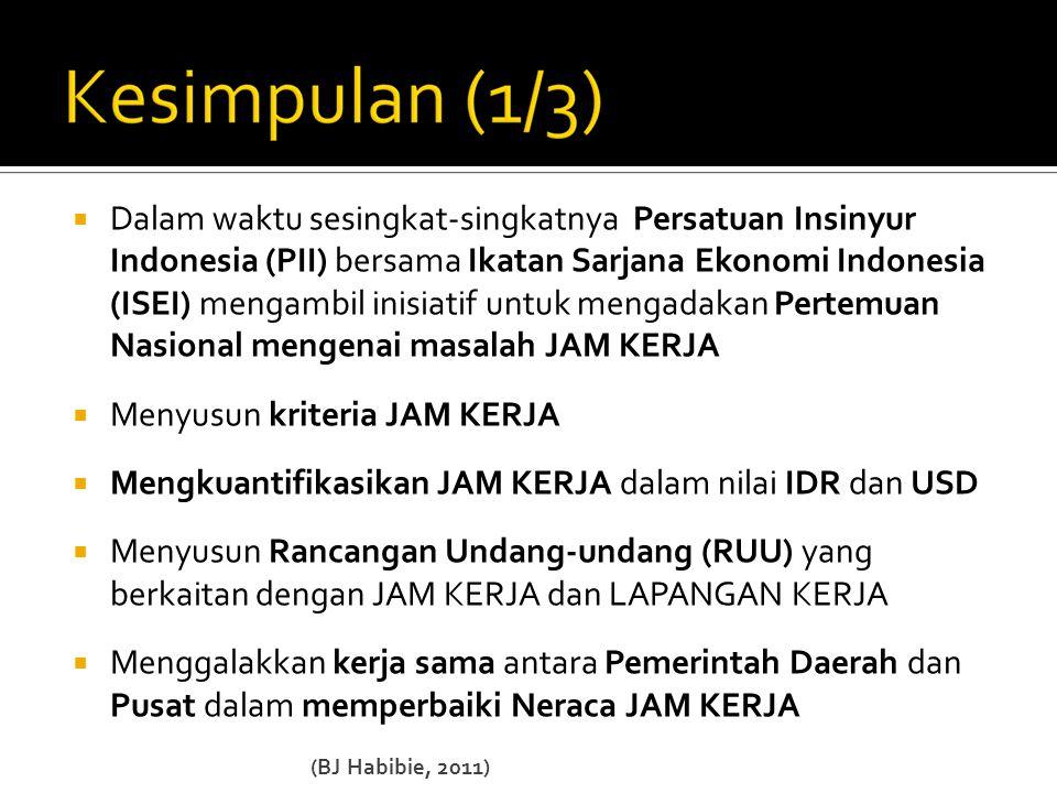  Dalam waktu sesingkat-singkatnya Persatuan Insinyur Indonesia (PII) bersama Ikatan Sarjana Ekonomi Indonesia (ISEI) mengambil inisiatif untuk mengadakan Pertemuan Nasional mengenai masalah JAM KERJA  Menyusun kriteria JAM KERJA  Mengkuantifikasikan JAM KERJA dalam nilai IDR dan USD  Menyusun Rancangan Undang-undang (RUU) yang berkaitan dengan JAM KERJA dan LAPANGAN KERJA  Menggalakkan kerja sama antara Pemerintah Daerah dan Pusat dalam memperbaiki Neraca JAM KERJA (BJ Habibie, 2011)