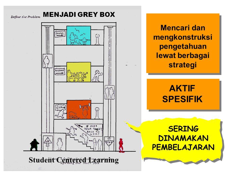 AKTIF SPESIFIK Mencari dan mengkonstruksi pengetahuan lewat berbagai strategi MENJADI GREY BOX SERING DINAMAKAN PEMBELAJARAN Student Centered Learning