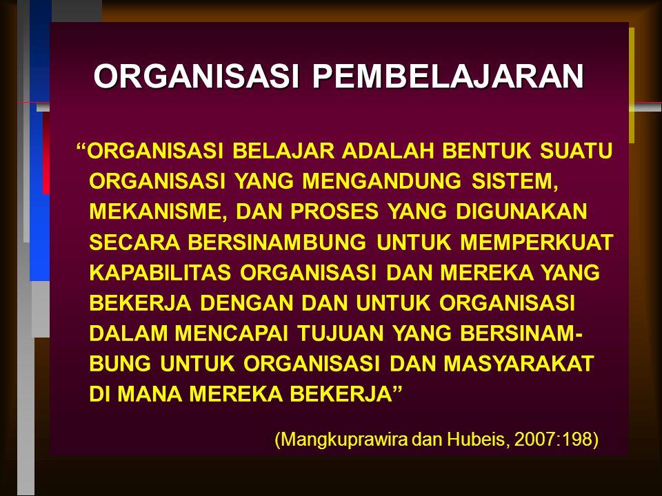 """ORGANISASI PEMBELAJARAN """"ORGANISASI BELAJAR ADALAH BENTUK SUATU ORGANISASI YANG MENGANDUNG SISTEM, MEKANISME, DAN PROSES YANG DIGUNAKAN SECARA BERSINA"""
