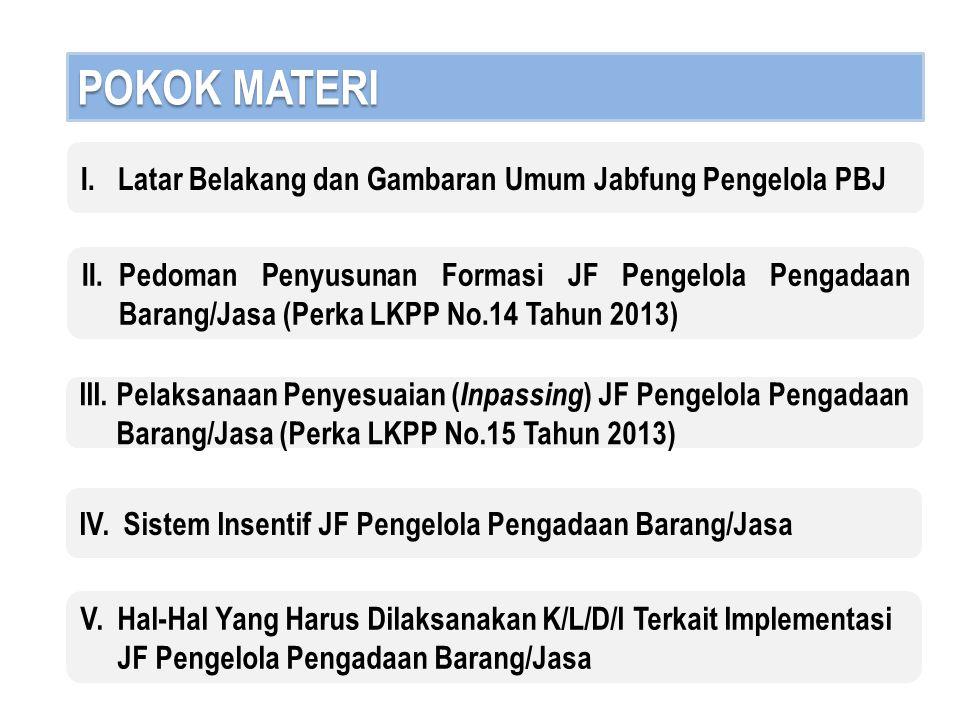 POKOK MATERI III.Pelaksanaan Penyesuaian ( Inpassing ) JF Pengelola Pengadaan Barang/Jasa (Perka LKPP No.15 Tahun 2013) I. Latar Belakang dan Gambaran