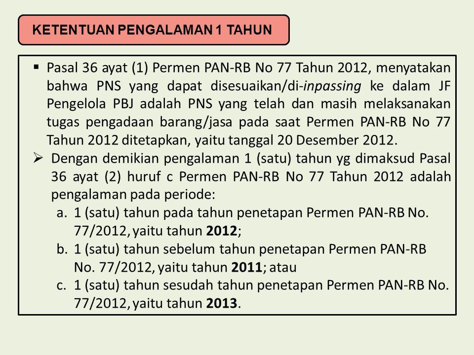 KETENTUAN PENGALAMAN 1 TAHUN  Pasal 36 ayat (1) Permen PAN-RB No 77 Tahun 2012, menyatakan bahwa PNS yang dapat disesuaikan/di-inpassing ke dalam JF