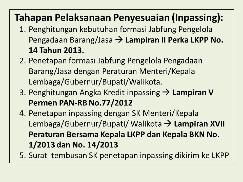 Tahapan Pelaksanaan Penyesuaian (Inpassing): 1.Penghitungan kebutuhan formasi Jabfung Pengelola Pengadaan Barang/Jasa  Lampiran II Perka LKPP No. 14