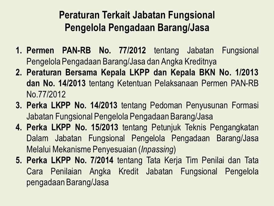 Peraturan Terkait Jabatan Fungsional Pengelola Pengadaan Barang/Jasa 1. Permen PAN-RB No. 77/2012 tentang Jabatan Fungsional Pengelola Pengadaan Baran