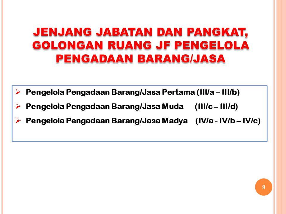 JENJANG JABATAN DAN PANGKAT, GOLONGAN RUANG JF PENGELOLA PENGADAAN BARANG/JASA  Pengelola Pengadaan Barang/Jasa Pertama (III/a – III/b)  Pengelola Pengadaan Barang/Jasa Muda (III/c – III/d)  Pengelola Pengadaan Barang/Jasa Madya (IV/a - IV/b – IV/c) 9