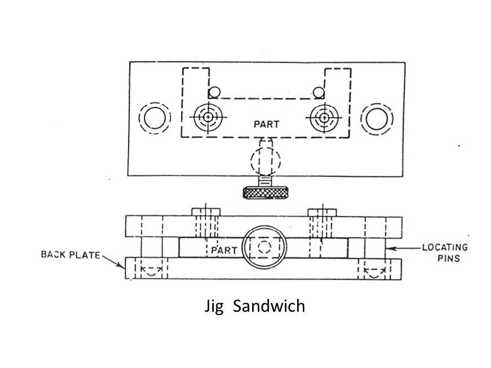 Jig Sandwich