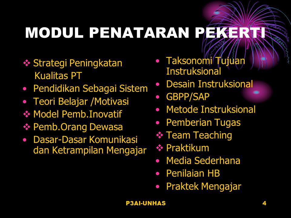 P3AI-UNHAS3 Program P3AI-UNHAS Penataran Program PEKERTI (1 minggu) Magang PEKERTI (1 semester) Penataran Program AA (1 minggu) Penulisan Bahan Ajar (