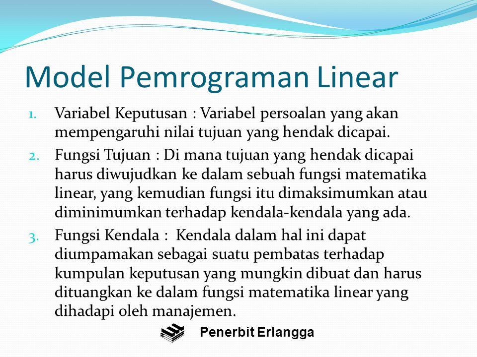 Model Pemrograman Linear Penerbit Erlangga 1.