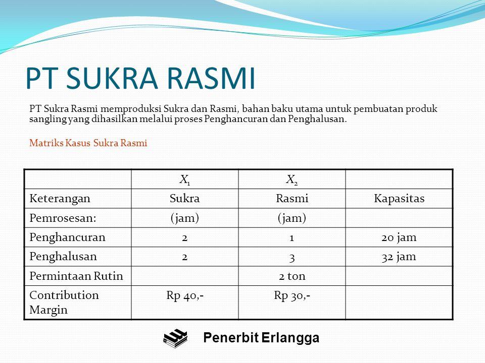 PT SUKRA RASMI PT Sukra Rasmi memproduksi Sukra dan Rasmi, bahan baku utama untuk pembuatan produk sangling yang dihasilkan melalui proses Penghancuran dan Penghalusan.