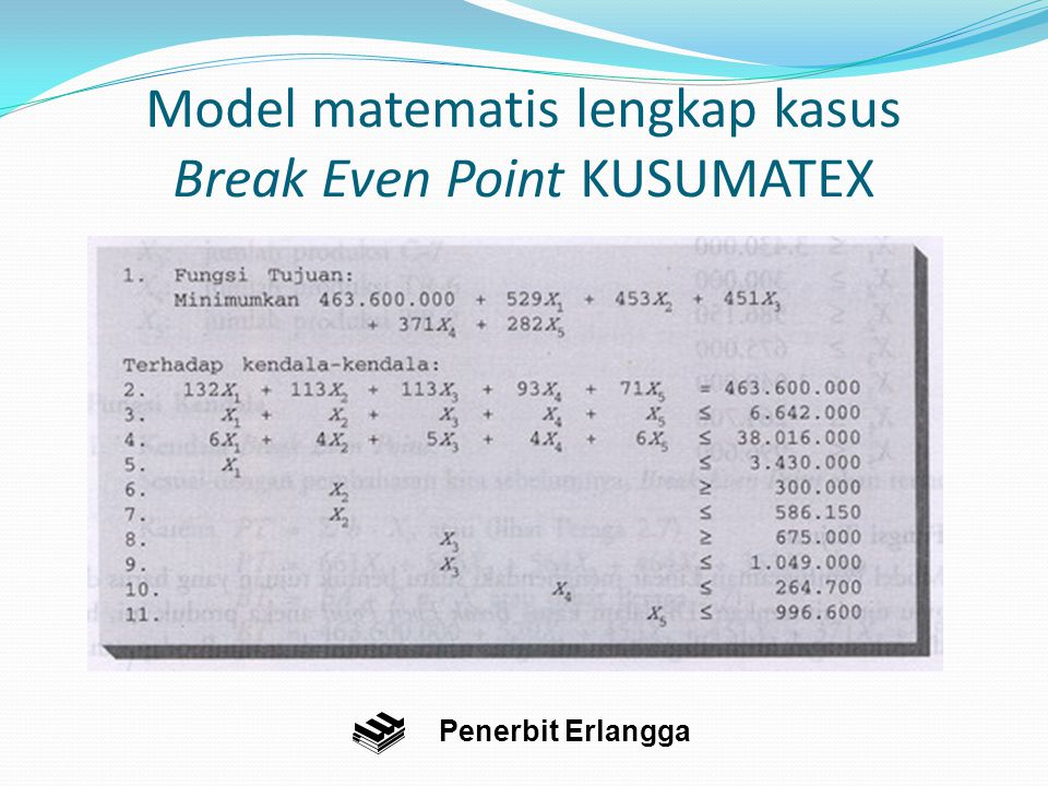 Model matematis lengkap kasus Break Even Point KUSUMATEX Penerbit Erlangga
