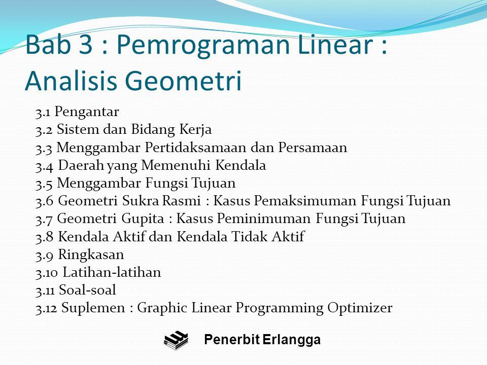 Bab 3 : Pemrograman Linear : Analisis Geometri 3.1 Pengantar 3.2 Sistem dan Bidang Kerja 3.3 Menggambar Pertidaksamaan dan Persamaan 3.4 Daerah yang Memenuhi Kendala 3.5 Menggambar Fungsi Tujuan 3.6 Geometri Sukra Rasmi : Kasus Pemaksimuman Fungsi Tujuan 3.7 Geometri Gupita : Kasus Peminimuman Fungsi Tujuan 3.8 Kendala Aktif dan Kendala Tidak Aktif 3.9 Ringkasan 3.10 Latihan-latihan 3.11 Soal-soal 3.12 Suplemen : Graphic Linear Programming Optimizer Penerbit Erlangga