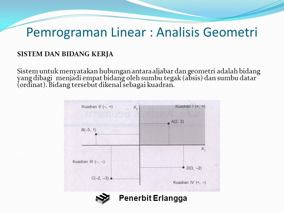 Pemrograman Linear : Analisis Geometri SISTEM DAN BIDANG KERJA Sistem untuk menyatakan hubungan antara aljabar dan geometri adalah bidang yang dibagi menjadi empat bidang oleh sumbu tegak (absis) dan sumbu datar (ordinat).