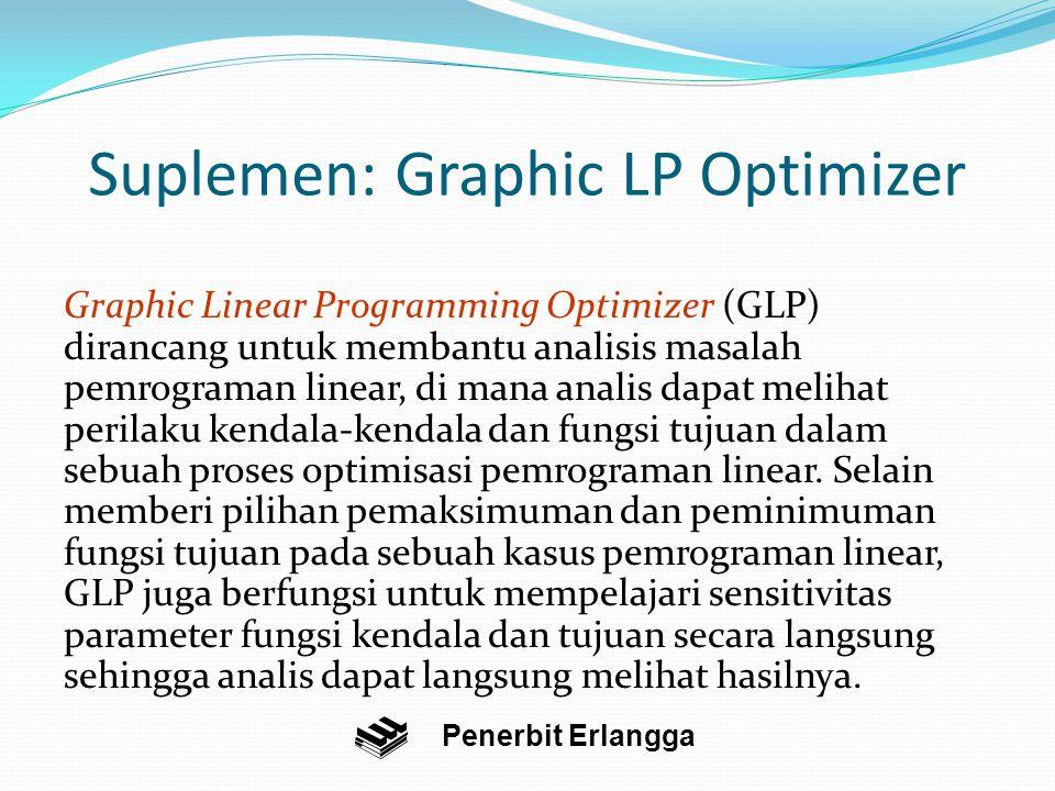 Suplemen: Graphic LP Optimizer Graphic Linear Programming Optimizer (GLP) dirancang untuk membantu analisis masalah pemrograman linear, di mana analis dapat melihat perilaku kendala-kendala dan fungsi tujuan dalam sebuah proses optimisasi pemrograman linear.