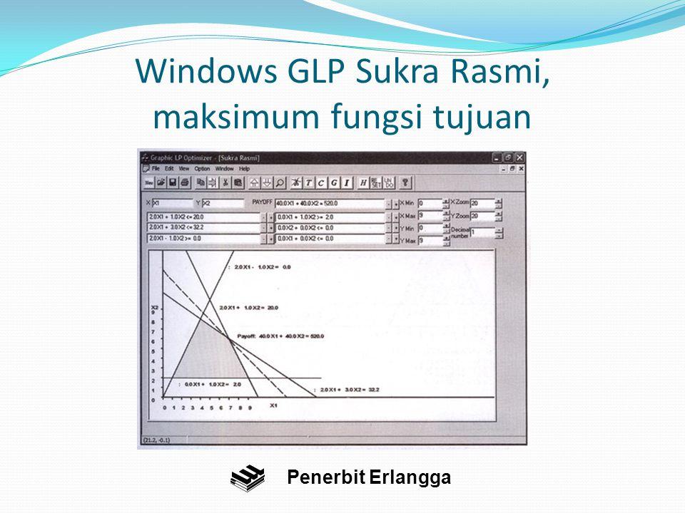 Windows GLP Sukra Rasmi, maksimum fungsi tujuan Penerbit Erlangga
