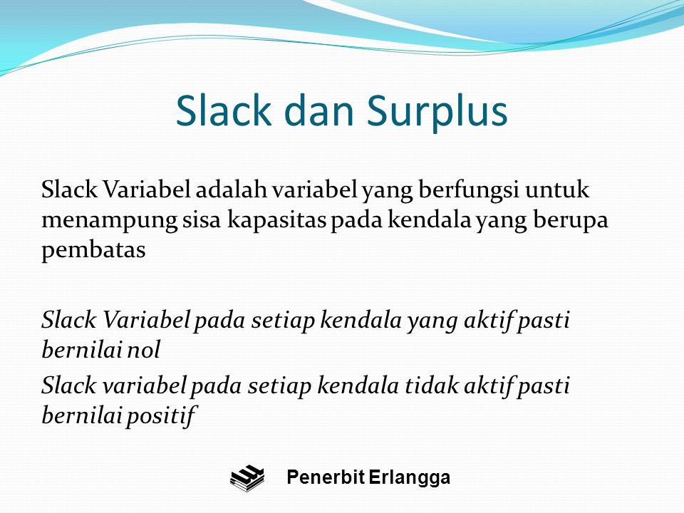 Slack dan Surplus Penerbit Erlangga Slack Variabel adalah variabel yang berfungsi untuk menampung sisa kapasitas pada kendala yang berupa pembatas Slack Variabel pada setiap kendala yang aktif pasti bernilai nol Slack variabel pada setiap kendala tidak aktif pasti bernilai positif