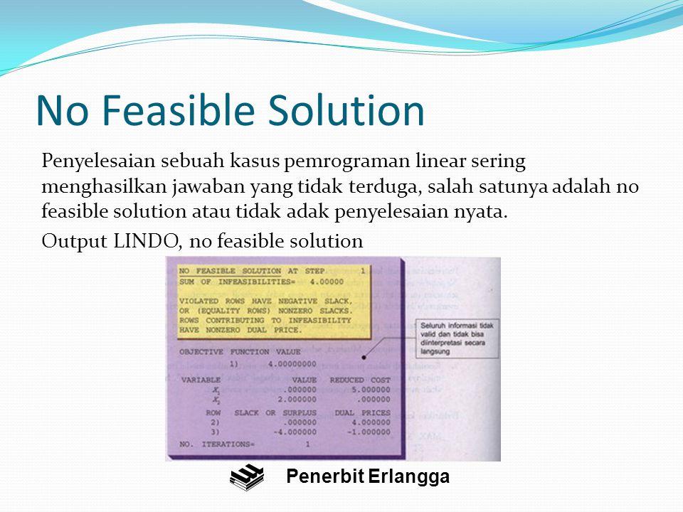 No Feasible Solution Penyelesaian sebuah kasus pemrograman linear sering menghasilkan jawaban yang tidak terduga, salah satunya adalah no feasible solution atau tidak adak penyelesaian nyata.