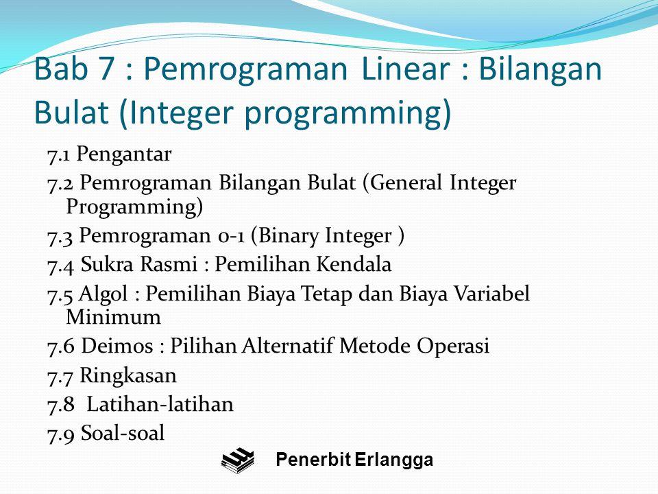 Bab 7 : Pemrograman Linear : Bilangan Bulat (Integer programming) 7.1 Pengantar 7.2 Pemrograman Bilangan Bulat (General Integer Programming) 7.3 Pemrograman 0-1 (Binary Integer ) 7.4 Sukra Rasmi : Pemilihan Kendala 7.5 Algol : Pemilihan Biaya Tetap dan Biaya Variabel Minimum 7.6 Deimos : Pilihan Alternatif Metode Operasi 7.7 Ringkasan 7.8 Latihan-latihan 7.9 Soal-soal Penerbit Erlangga