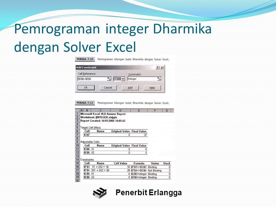 Pemrograman integer Dharmika dengan Solver Excel Penerbit Erlangga