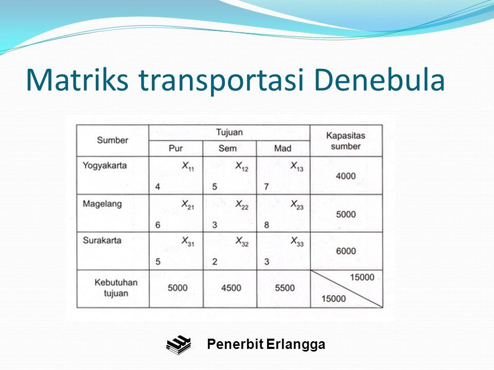 Matriks transportasi Denebula Penerbit Erlangga
