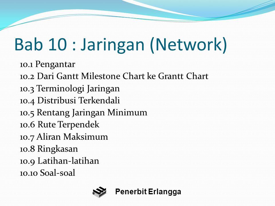 Bab 10 : Jaringan (Network) 10.1 Pengantar 10.2 Dari Gantt Milestone Chart ke Grantt Chart 10.3 Terminologi Jaringan 10.4 Distribusi Terkendali 10.5 Rentang Jaringan Minimum 10.6 Rute Terpendek 10.7 Aliran Maksimum 10.8 Ringkasan 10.9 Latihan-latihan 10.10 Soal-soal Penerbit Erlangga