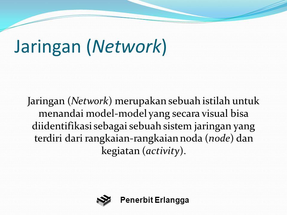 Jaringan (Network) Jaringan (Network) merupakan sebuah istilah untuk menandai model-model yang secara visual bisa diidentifikasi sebagai sebuah sistem jaringan yang terdiri dari rangkaian-rangkaian noda (node) dan kegiatan (activity).