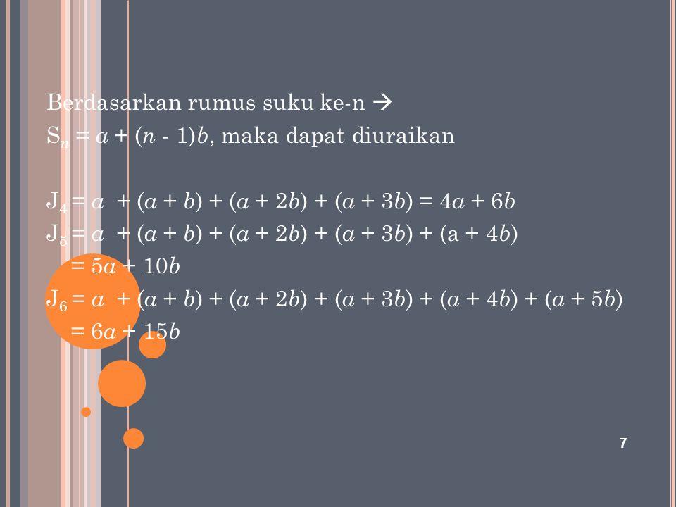 Berdasarkan rumus suku ke-n  S n = a + ( n - 1) b, maka dapat diuraikan J 4 = a + ( a + b ) + ( a + 2 b ) + ( a + 3 b ) = 4 a + 6 b J 5 = a + ( a + b
